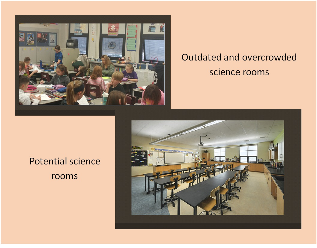 projected science rooms